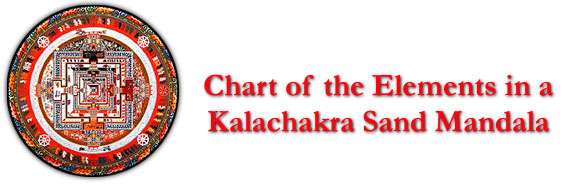 Click to view Kalachakra image